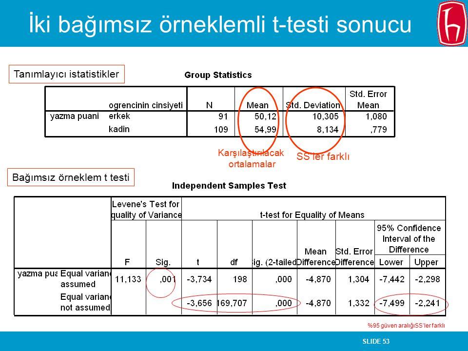 SLIDE 53 İki bağımsız örneklemli t-testi sonucu Karşılaştırılacak ortalamalar SS'ler farklı Tanımlayıcı istatistikler %95 güven aralığıSS'ler farklı B