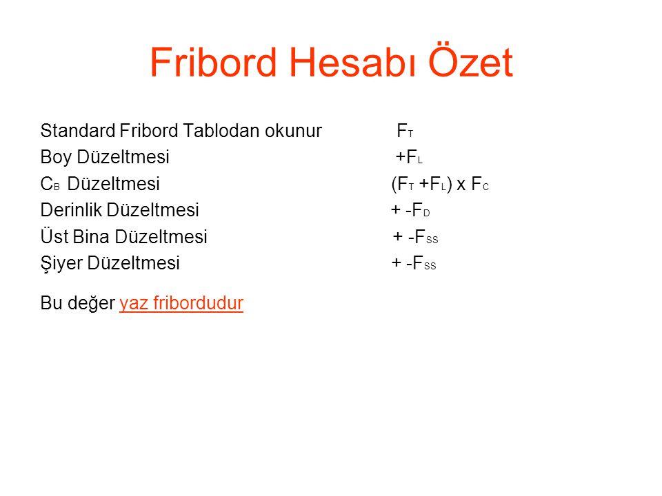 Fribord Hesabı Özet Standard Fribord Tablodan okunur F T Boy Düzeltmesi +F L C B Düzeltmesi (F T +F L ) x F C Derinlik Düzeltmesi + -F D Üst Bina Düze