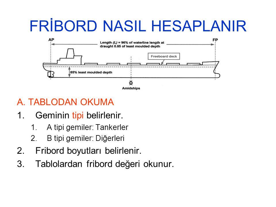 FRİBORD NASIL HESAPLANIR A. TABLODAN OKUMA 1.Geminin tipi belirlenir. 1.A tipi gemiler: Tankerler 2.B tipi gemiler: Diğerleri 2.Fribord boyutları beli