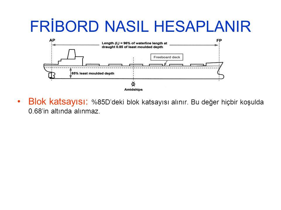 FRİBORD NASIL HESAPLANIR Blok katsayısı: %85D'deki blok katsayısı alınır. Bu değer hiçbir koşulda 0.68'in altında alınmaz.