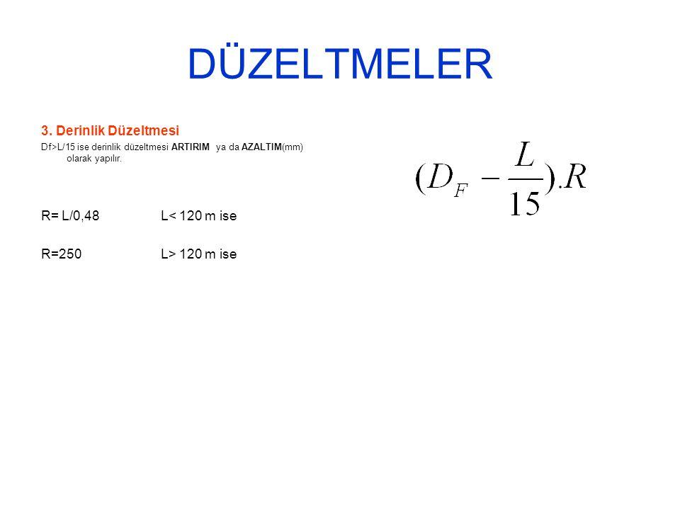DÜZELTMELER 3. Derinlik Düzeltmesi Df>L/15 ise derinlik düzeltmesi ARTIRIM ya da AZALTIM(mm) olarak yapılır. R= L/0,48 L< 120 m ise R=250 L> 120 m ise