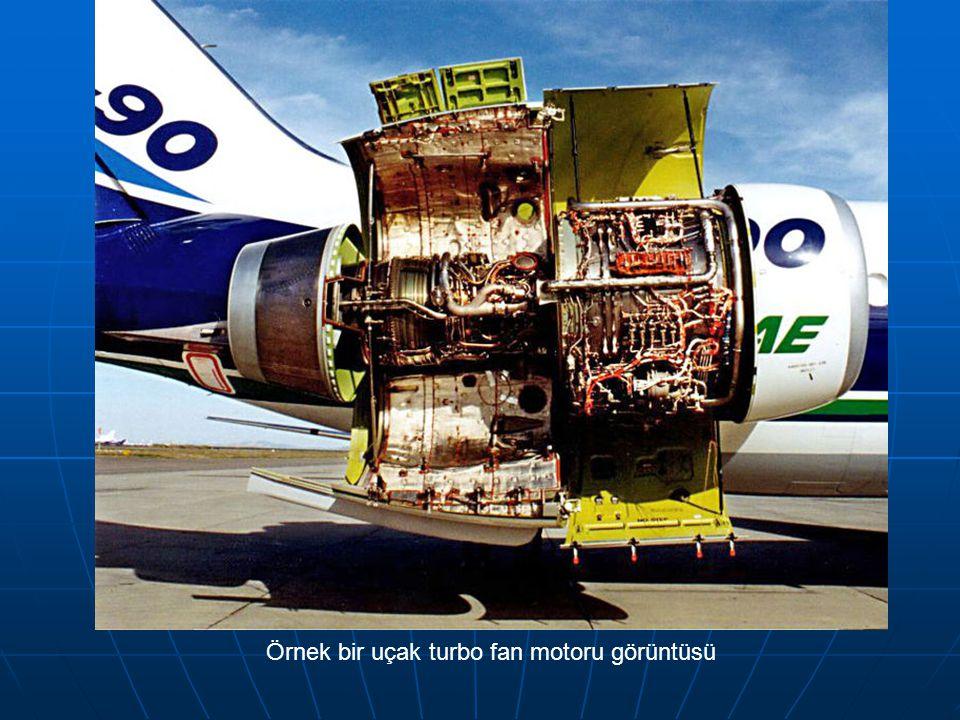 Örnek bir uçak turbo fan motoru görüntüsü