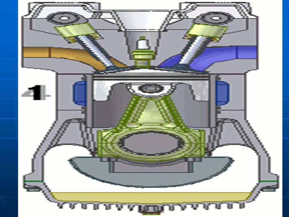 2)Turbo fan motorlar : Çalışma prensibi turbo jet motorlarıyla aynı olup tek farkı önünde büyük bir kompresörün olmasıdır.