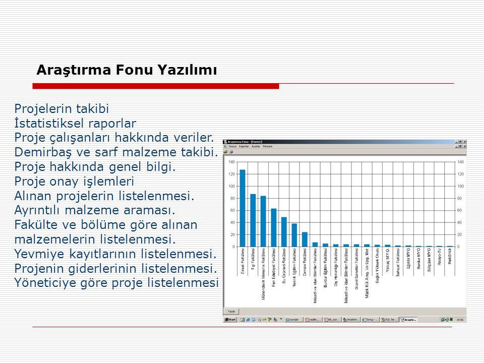 Araştırma Fonu Yazılımı Projelerin takibi İstatistiksel raporlar Proje çalışanları hakkında veriler.