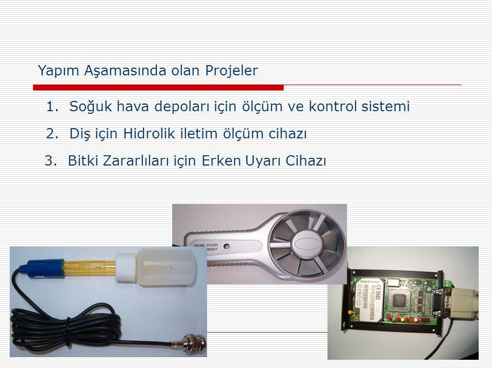 1. Soğuk hava depoları için ölçüm ve kontrol sistemi 2.