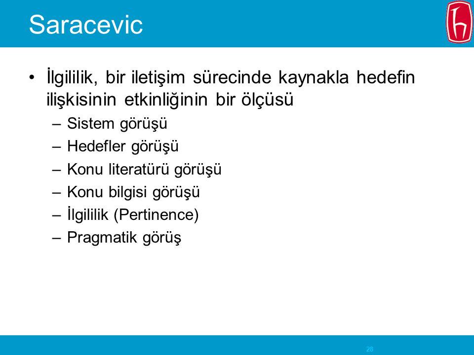 28 Saracevic İlgililik, bir iletişim sürecinde kaynakla hedefin ilişkisinin etkinliğinin bir ölçüsü –Sistem görüşü –Hedefler görüşü –Konu literatürü görüşü –Konu bilgisi görüşü –İlgililik (Pertinence) –Pragmatik görüş