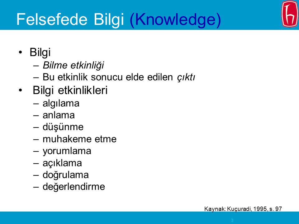 3 Felsefede Bilgi (Knowledge) Bilgi –Bilme etkinliği –Bu etkinlik sonucu elde edilen çıktı Bilgi etkinlikleri –algılama –anlama –düşünme –muhakeme etme –yorumlama –açıklama –doğrulama –değerlendirme Kaynak: Kuçuradi, 1995, s.