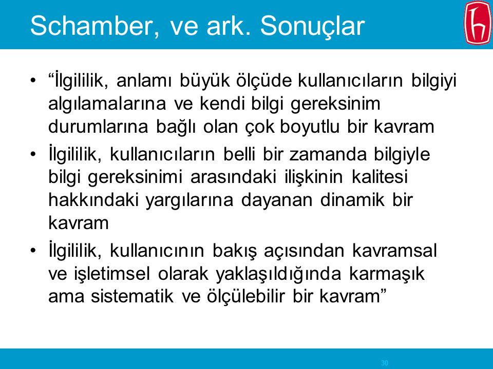 30 Schamber, ve ark.