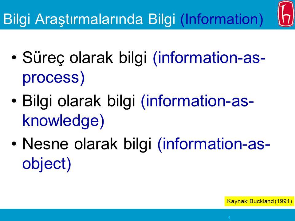 4 Bilgi Araştırmalarında Bilgi (Information) Süreç olarak bilgi (information-as- process) Bilgi olarak bilgi (information-as- knowledge) Nesne olarak bilgi (information-as- object) Kaynak: Buckland (1991)