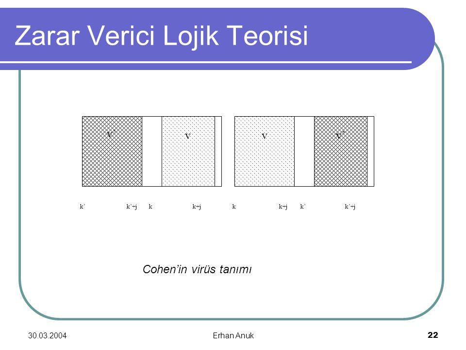 30.03.2004Erhan Anuk22 Zarar Verici Lojik Teorisi v' vv k'k'+j k k+jkk+j k' k'+j Cohen'in virüs tanımı