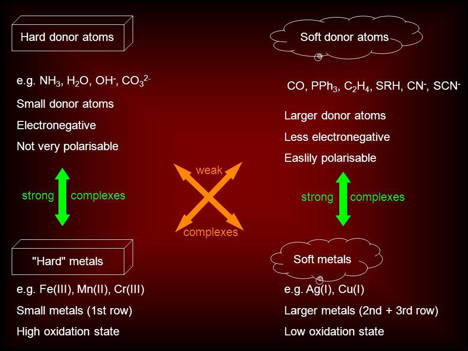 e.g. NH 3, H 2 O, OH -, CO 3 2- Small donor atoms Electronegative Not very polarisable e.g. Fe(III), Mn(II), Cr(III) Small metals (1st row) High oxida
