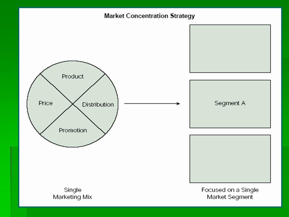 Farklılaştırma firmanın ürün sunumunda rakip sunumlarından ayıran farklılık yaratma Bir ürünün konumu önemli özellikleri ile müşteriler tarafından tanımlanma yoludur, rakiplere ürünlere göre tüketici zihninde ürünün işgal ettiği yerdir.