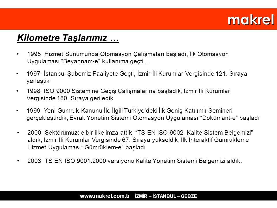 """Kilometre Taşlarımız … 1995 Hizmet Sunumunda Otomasyon Çalışmaları başladı, İlk Otomasyon Uygulaması """"Beyannam-e"""" kullanıma geçti… 1997 İstanbul Şubem"""