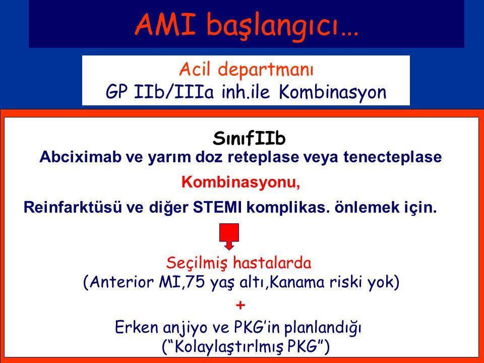 AMI başlangıcı… Acil departmanı GP IIb/IIIa inh.ile Kombinasyon Abciximab ve yarım doz reteplase veya tenecteplase Kombinasyonu, Reinfarktüsü ve diğer