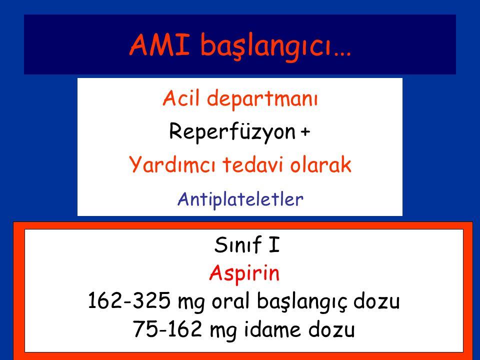 AMI başlangıcı… Acil departmanı Reperfüzyon + Yardımcı tedavi olarak Antiplateletler Sınıf I Aspirin 162-325 mg oral başlangıç dozu 75-162 mg idame do