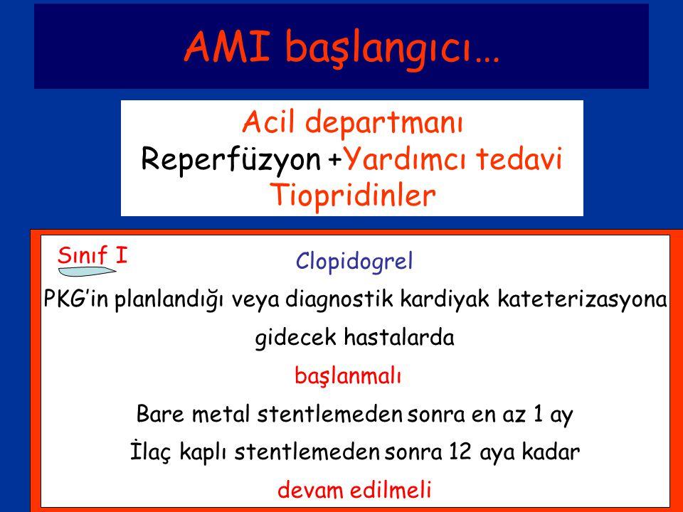 AMI başlangıcı… Acil departmanı Reperfüzyon +Yardımcı tedavi Tiopridinler Clopidogrel PKG'in planlandığı veya diagnostik kardiyak kateterizasyona gide