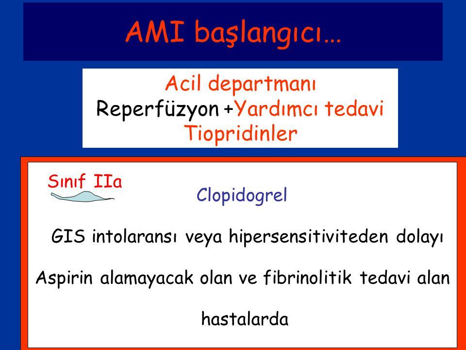 AMI başlangıcı… Acil departmanı Reperfüzyon +Yardımcı tedavi Tiopridinler Clopidogrel GIS intolaransı veya hipersensitiviteden dolayı Aspirin alamayac