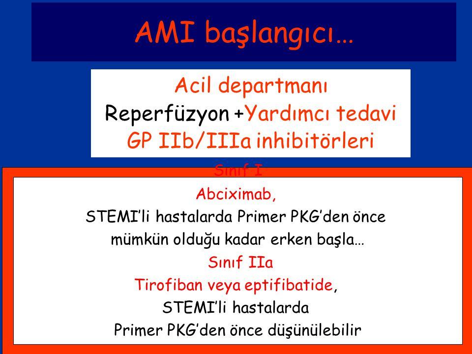 AMI başlangıcı… Acil departmanı Reperfüzyon +Yardımcı tedavi GP IIb/IIIa inhibitörleri Sınıf I Abciximab, STEMI'li hastalarda Primer PKG'den önce mümk