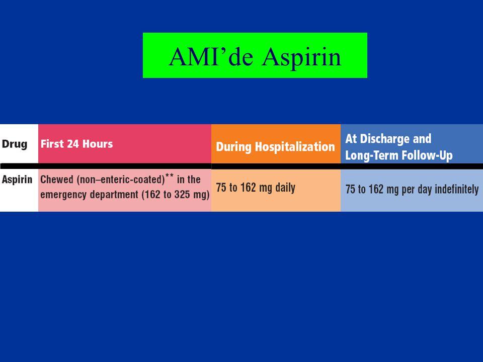 AMI'de Aspirin