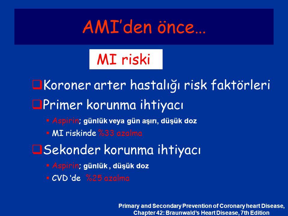 AMI'den önce… MI riski  Koroner arter hastalığı risk faktörleri  Primer korunma ihtiyacı  Aspirin; günlük veya gün aşırı, düşük doz  MI riskinde %