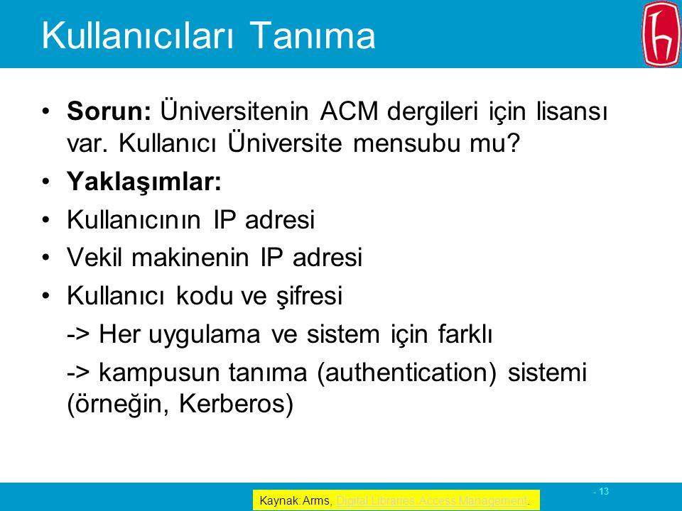 - 13 Kullanıcıları Tanıma Sorun: Üniversitenin ACM dergileri için lisansı var.