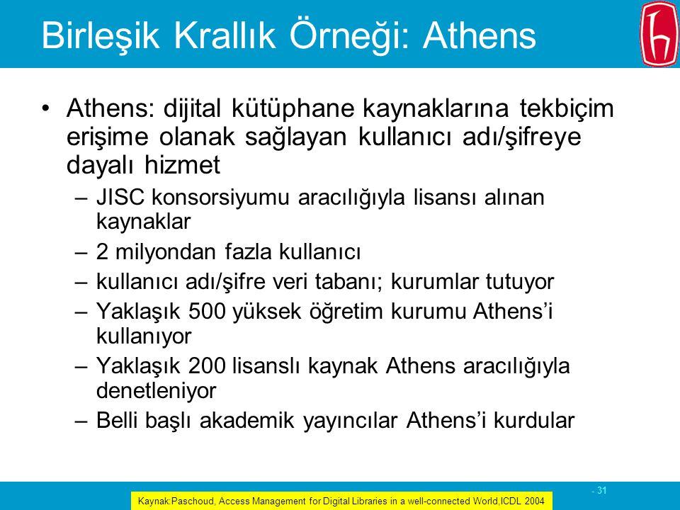 - 31 Birleşik Krallık Örneği: Athens Athens: dijital kütüphane kaynaklarına tekbiçim erişime olanak sağlayan kullanıcı adı/şifreye dayalı hizmet –JISC konsorsiyumu aracılığıyla lisansı alınan kaynaklar –2 milyondan fazla kullanıcı –kullanıcı adı/şifre veri tabanı; kurumlar tutuyor –Yaklaşık 500 yüksek öğretim kurumu Athens'i kullanıyor –Yaklaşık 200 lisanslı kaynak Athens aracılığıyla denetleniyor –Belli başlı akademik yayıncılar Athens'i kurdular Kaynak:Paschoud, Access Management for Digital Libraries in a well-connected World,ICDL 2004