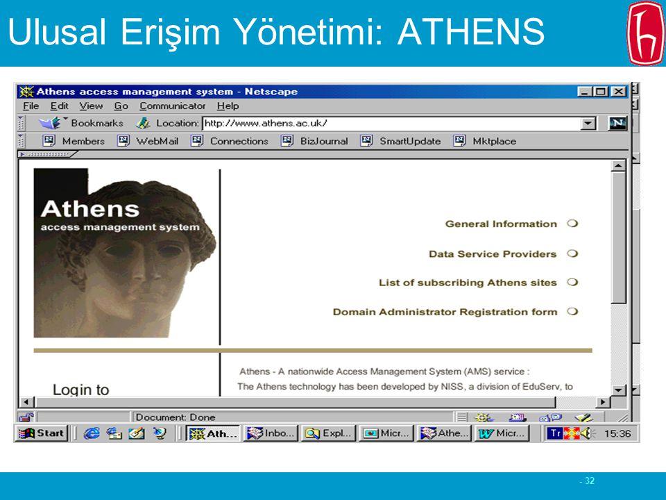 - 32 Ulusal Erişim Yönetimi: ATHENS
