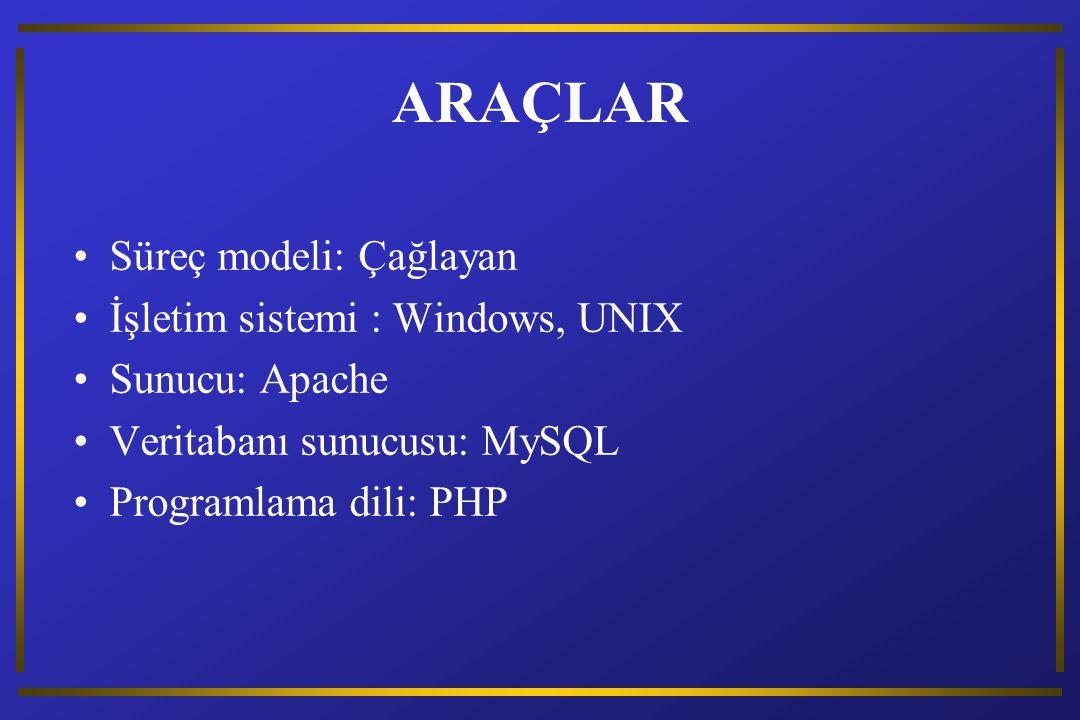 ARAÇLAR Süreç modeli: Çağlayan İşletim sistemi : Windows, UNIX Sunucu: Apache Veritabanı sunucusu: MySQL Programlama dili: PHP