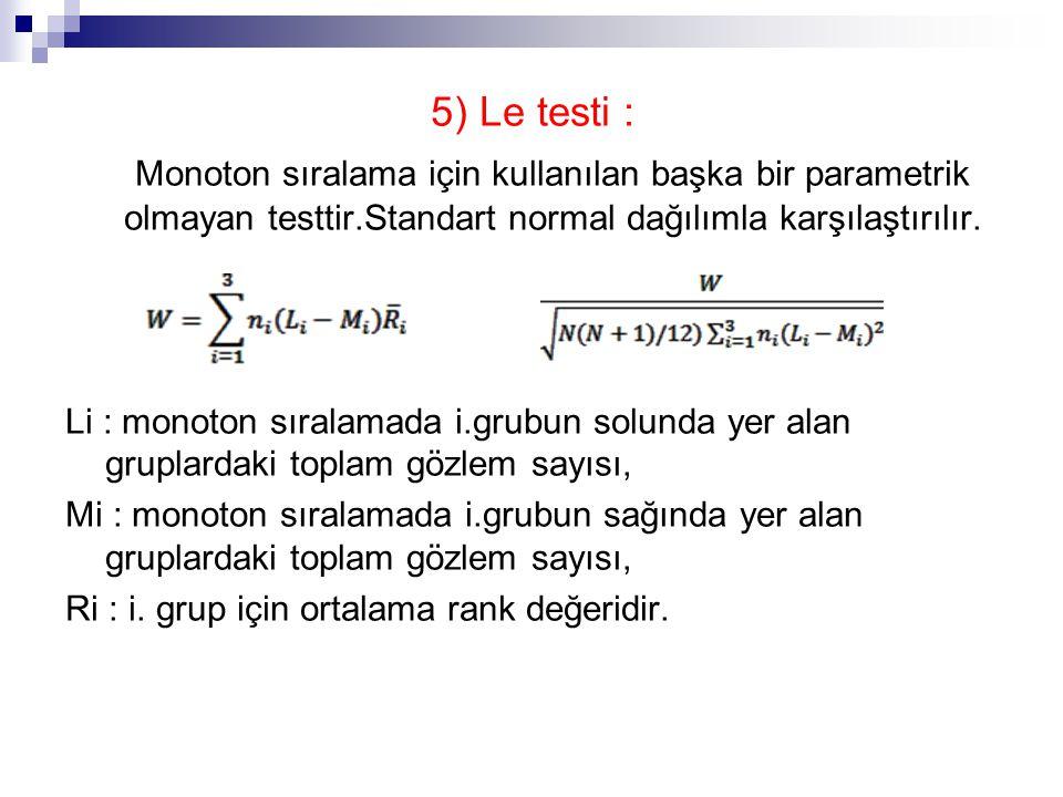 5) Le testi : Monoton sıralama için kullanılan başka bir parametrik olmayan testtir.Standart normal dağılımla karşılaştırılır.