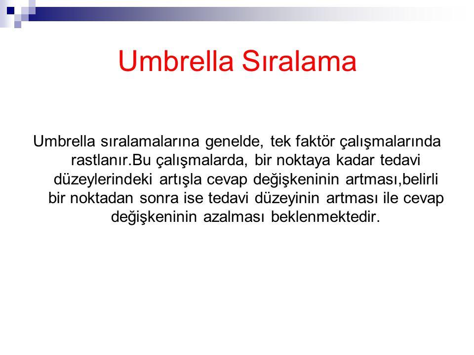 Umbrella Sıralama Umbrella sıralamalarına genelde, tek faktör çalışmalarında rastlanır.Bu çalışmalarda, bir noktaya kadar tedavi düzeylerindeki artışla cevap değişkeninin artması,belirli bir noktadan sonra ise tedavi düzeyinin artması ile cevap değişkeninin azalması beklenmektedir.