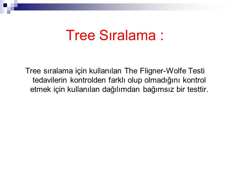 Tree Sıralama : Tree sıralama için kullanılan The Fligner-Wolfe Testi tedavilerin kontrolden farklı olup olmadığını kontrol etmek için kullanılan dağılımdan bağımsız bir testtir.