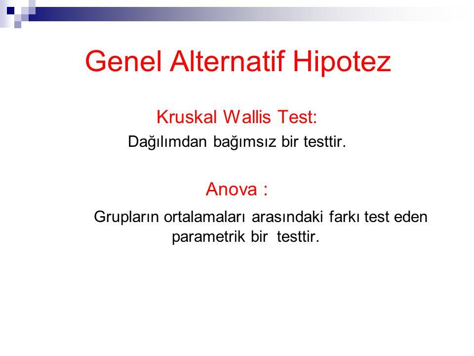 Genel Alternatif Hipotez Kruskal Wallis Test: Dağılımdan bağımsız bir testtir.