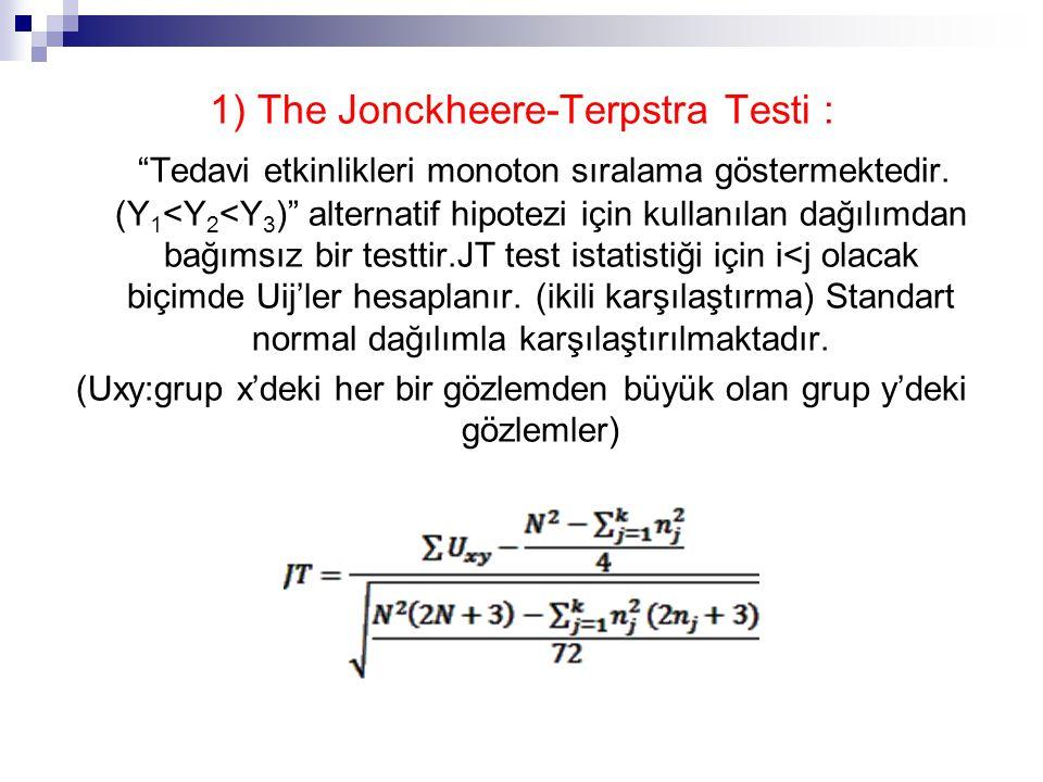 1) The Jonckheere-Terpstra Testi : Tedavi etkinlikleri monoton sıralama göstermektedir.