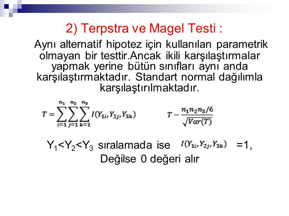 3) VUS Y 1 =Y 2 <Y 3 veya Y 1 <Y 2 =Y 3 ise I(Y 1,Y 2,Y 3 ) = 1/2 Y 1 =Y 2 =Y 3 ise I(Y 1,Y 2,Y 3 )=1/6 Y 1 <Y 2 <Y 3 ise I(Y 1,Y 2,Y 3 )=1 diğer durumlarda I(Y 1,Y 2,Y 3 )=0 k=3 olduğunda TM ve VUS testleri eşit olduğundan yalnızca VUS kullanılacaktır.