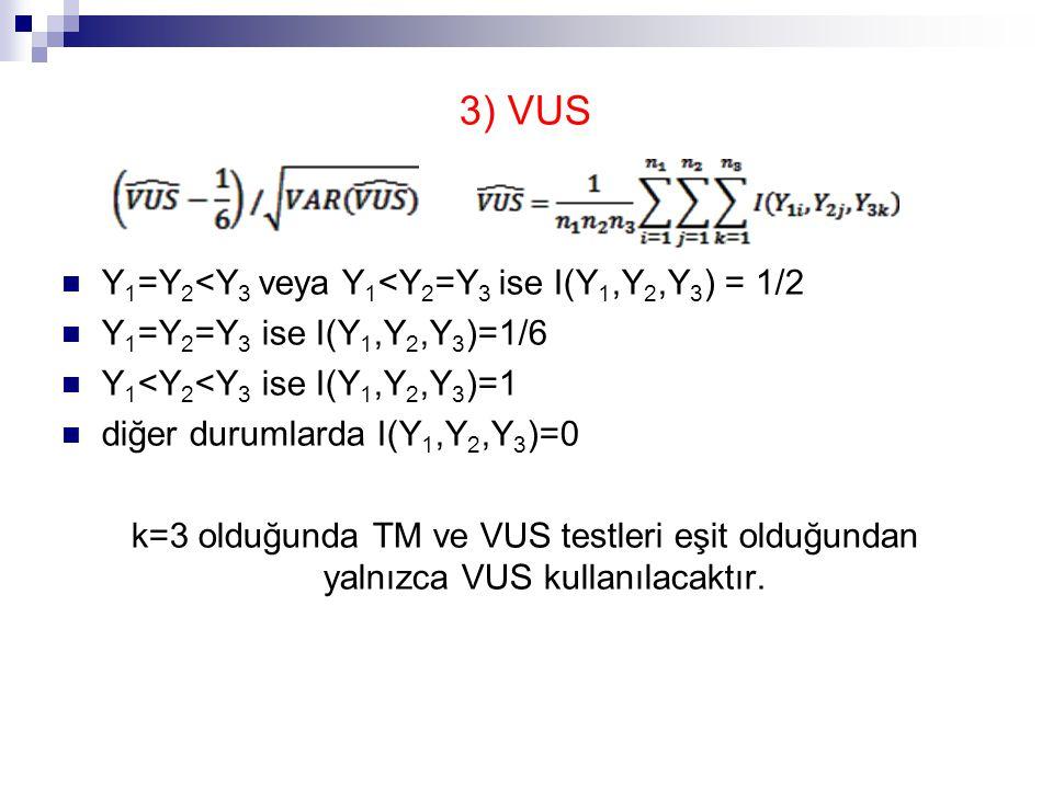 9 senaryo için simülasyon çalışması yapılmış,eşit örneklem sayılarında ve farklı dağılımlar için bütün testler uygulanmıştır.Her bir senaryo 1000 kere tekrar edilmiştir.