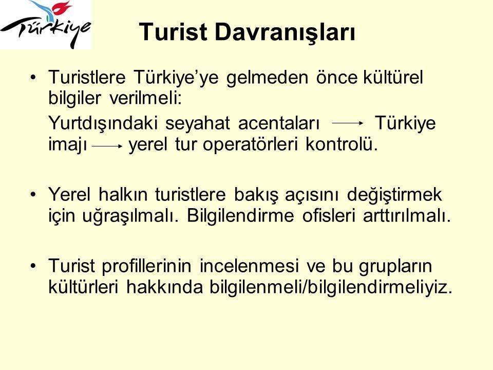 Turist Davranışları Turistlere Türkiye'ye gelmeden önce kültürel bilgiler verilmeli: Yurtdışındaki seyahat acentaları Türkiye imajıyerel tur operatörleri kontrolü.