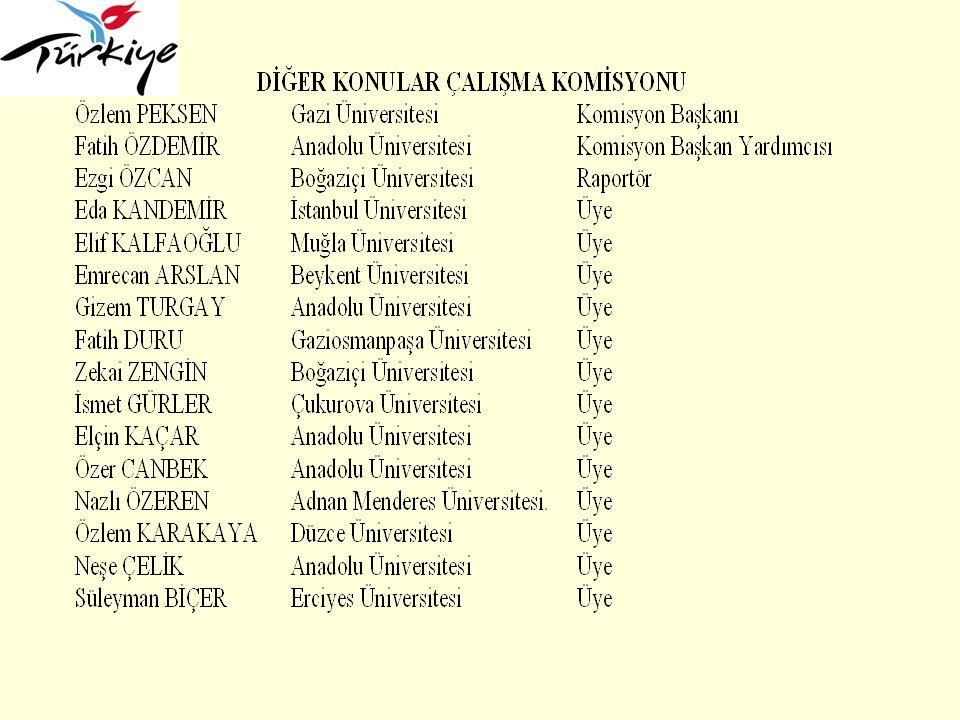 Başlıklar Tanıtım-Pazarlama Diploma Her Şey Dahil Sistem Denetim Türkiye'de Alternatif Turizm Otellerde Türk Mutfağı Sorunu Turist Davranışları Personel Sorunları Okullar