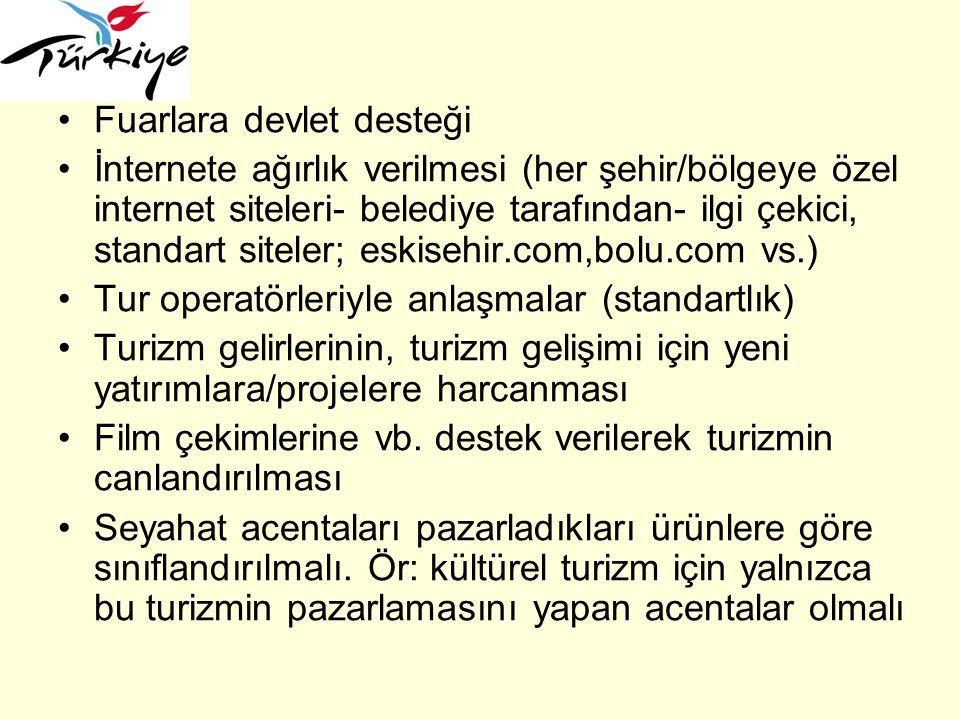 Fuarlara devlet desteği İnternete ağırlık verilmesi (her şehir/bölgeye özel internet siteleri- belediye tarafından- ilgi çekici, standart siteler; esk