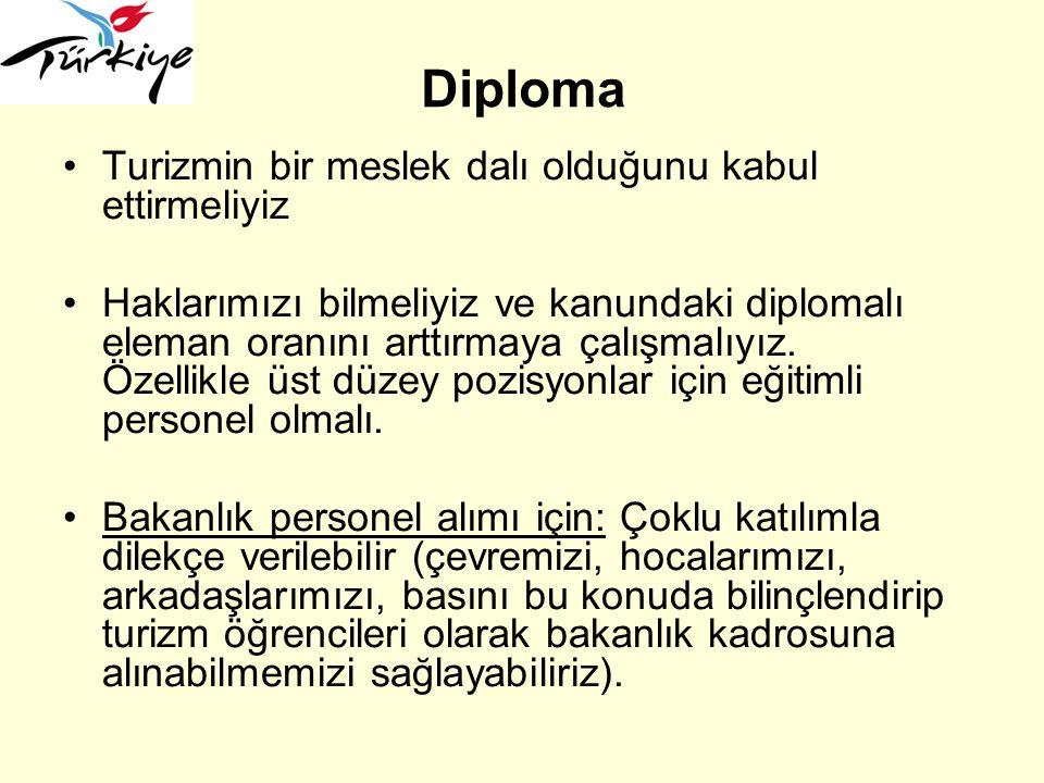 Diploma Turizmin bir meslek dalı olduğunu kabul ettirmeliyiz Haklarımızı bilmeliyiz ve kanundaki diplomalı eleman oranını arttırmaya çalışmalıyız.