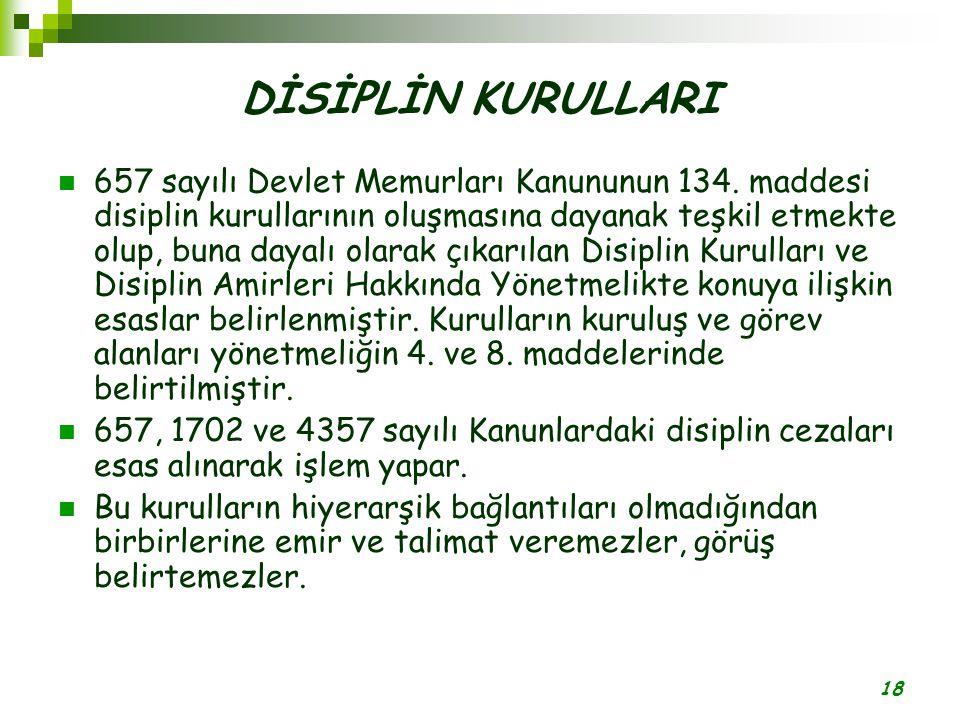 18 DİSİPLİN KURULLARI 657 sayılı Devlet Memurları Kanununun 134. maddesi disiplin kurullarının oluşmasına dayanak teşkil etmekte olup, buna dayalı ola
