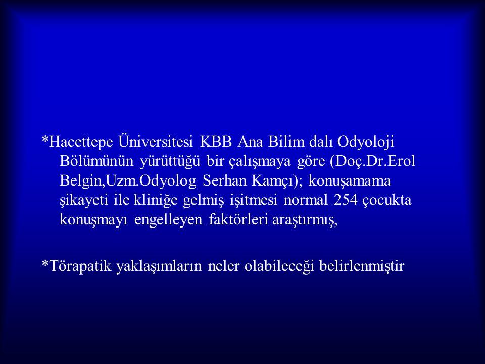 *Hacettepe Üniversitesi KBB Ana Bilim dalı Odyoloji Bölümünün yürüttüğü bir çalışmaya göre (Doç.Dr.Erol Belgin,Uzm.Odyolog Serhan Kamçı); konuşamama ş
