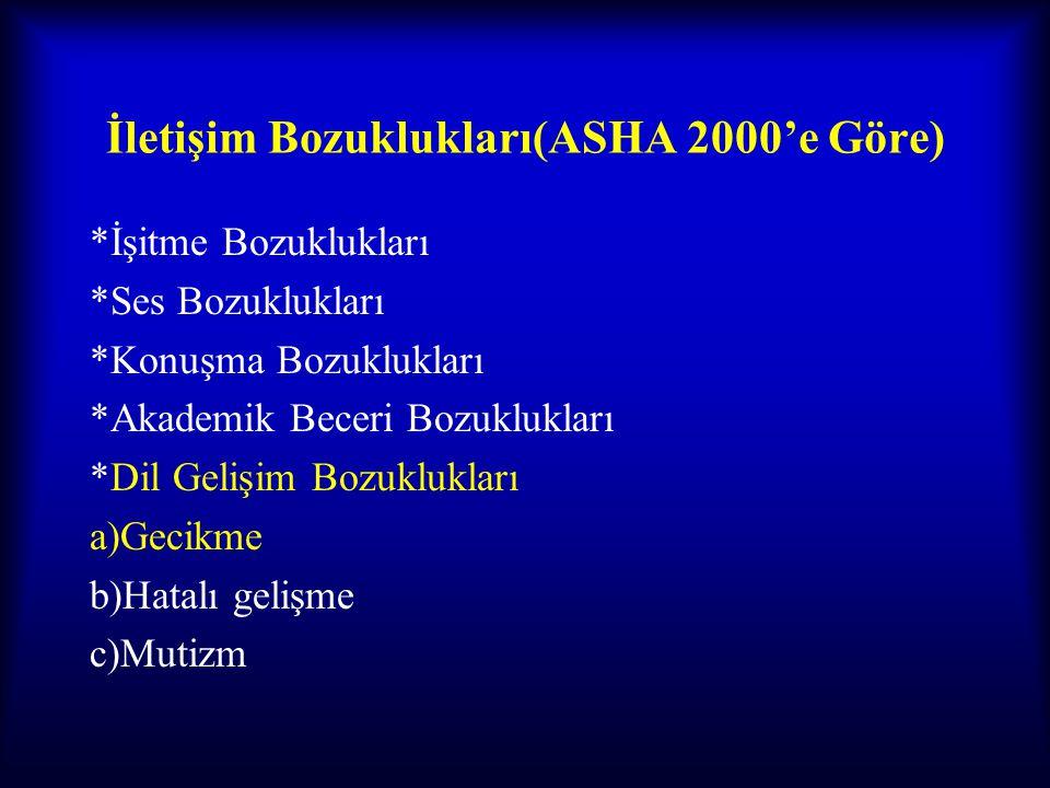 İletişim Bozuklukları(ASHA 2000'e Göre) *İşitme Bozuklukları *Ses Bozuklukları *Konuşma Bozuklukları *Akademik Beceri Bozuklukları *Dil Gelişim Bozukl