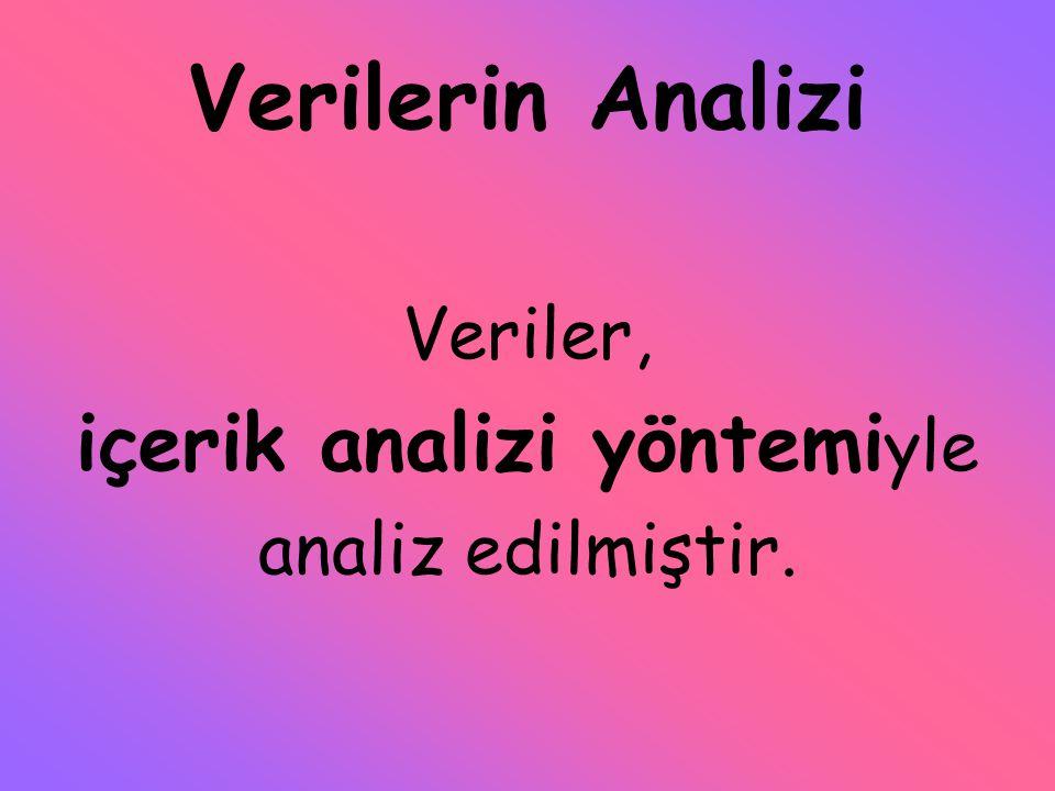 Verilerin Analizi Veriler, içerik analizi yöntemi yle analiz edilmiştir.