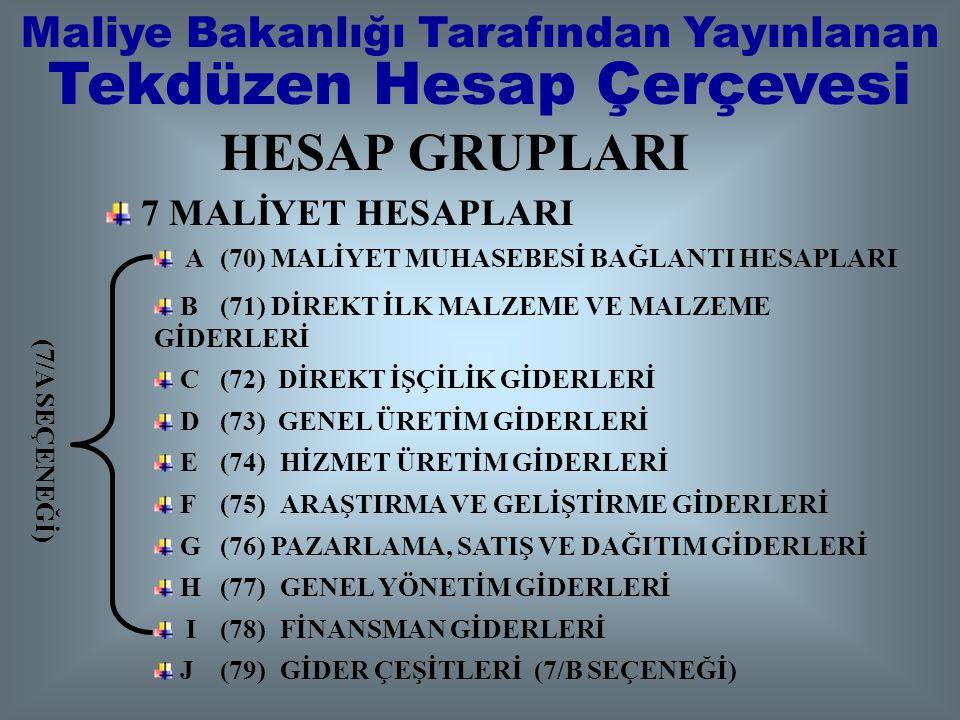 HESAP GRUPLARI 6 GELİR TABLOSU HESAPLARI A (60) BÜRÜT SATIŞLAR B (61) SATIŞ İNDİRİMLERİ (-) C (62) SATIŞLARIN MALİYETİ (-) D(63) FAALİYET GİDERLERİ (-