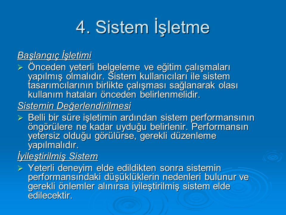 4. Sistem İşletme Başlangıç İşletimi  Önceden yeterli belgeleme ve eğitim çalışmaları yapılmış olmalıdır. Sistem kullanıcıları ile sistem tasarımcıla