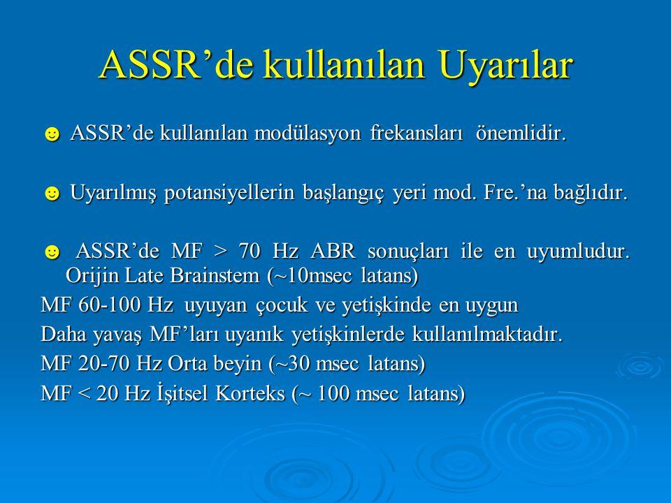 ASSR'nin Kayıt Bölgeleri ☻ ASSR; ☻ ASSR; cochlear nucleus, superior olivary complex ve inferior colliculustan alınır.