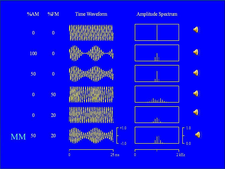 ASSR'de kullanılan Uyarılar ☻ ASSR'de kullanılan modülasyon frekansları önemlidir.