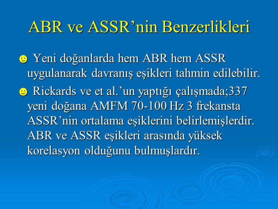 ASSR'de Neden Yüksek Modülasyon Oranı Kullanılır.