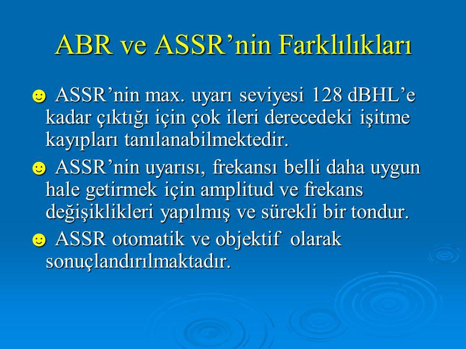 ABR ve ASSR'nin Farklılıkları ☻ ASSR'nin max.