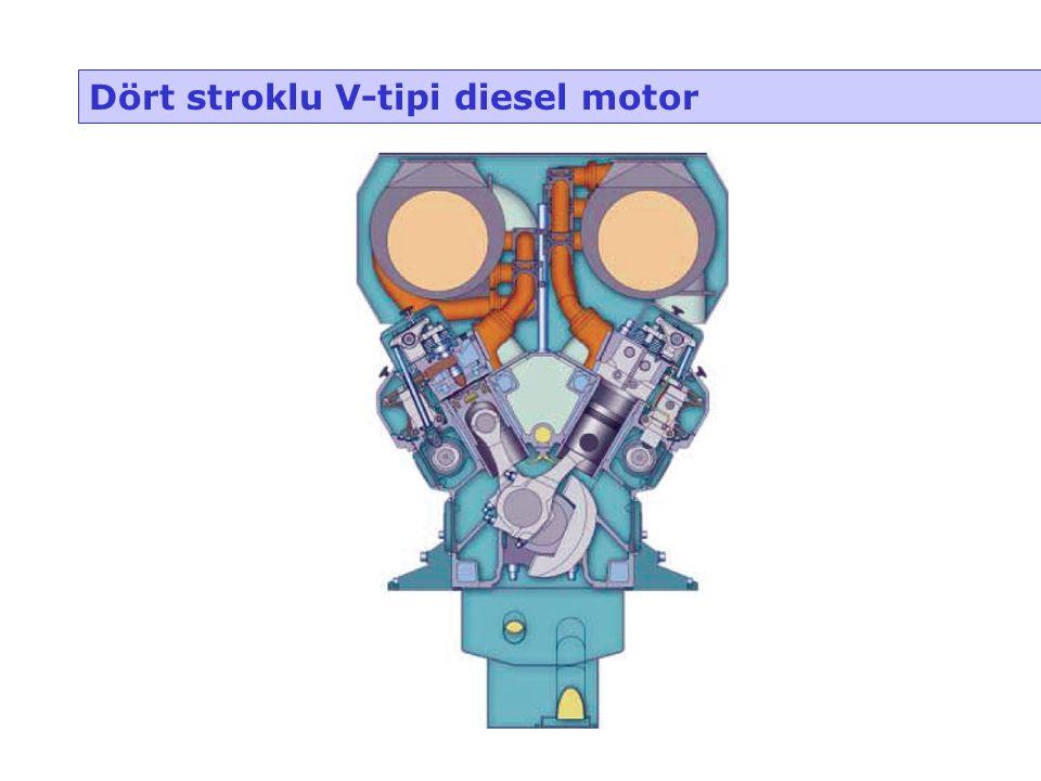 Dört stroklu V-tipi diesel motor